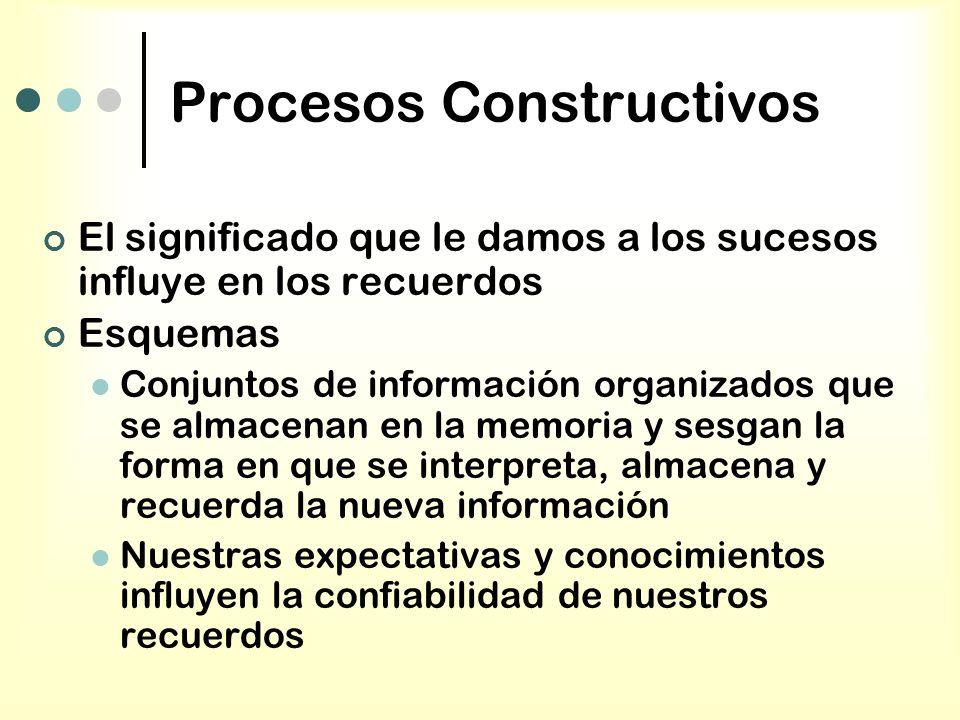 Procesos Constructivos El significado que le damos a los sucesos influye en los recuerdos Esquemas Conjuntos de información organizados que se almacen