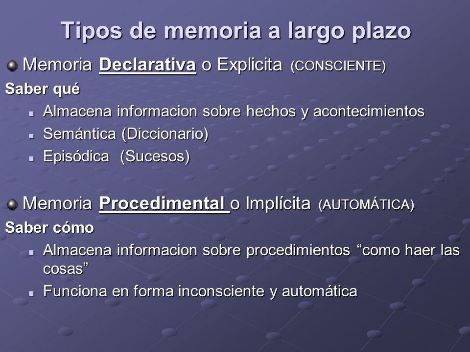 Tipos de memoria a largo plazo Memoria Declarativa o Explicita (CONSCIENTE) Saber qué Almacena informacion sobre hechos y acontecimientos Almacena inf