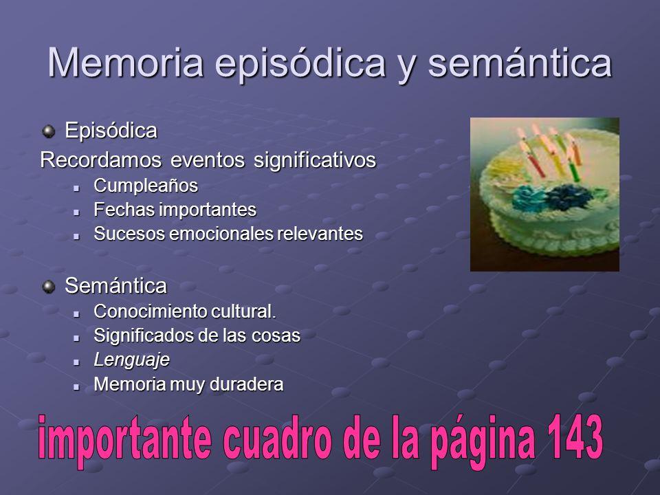 Memoria episódica y semántica Episódica Recordamos eventos significativos Cumpleaños Cumpleaños Fechas importantes Fechas importantes Sucesos emociona