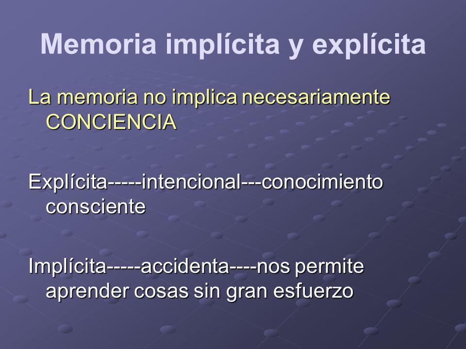 Memoria implícita y explícita La memoria no implica necesariamente CONCIENCIA Explícita-----intencional---conocimiento consciente Implícita-----accide