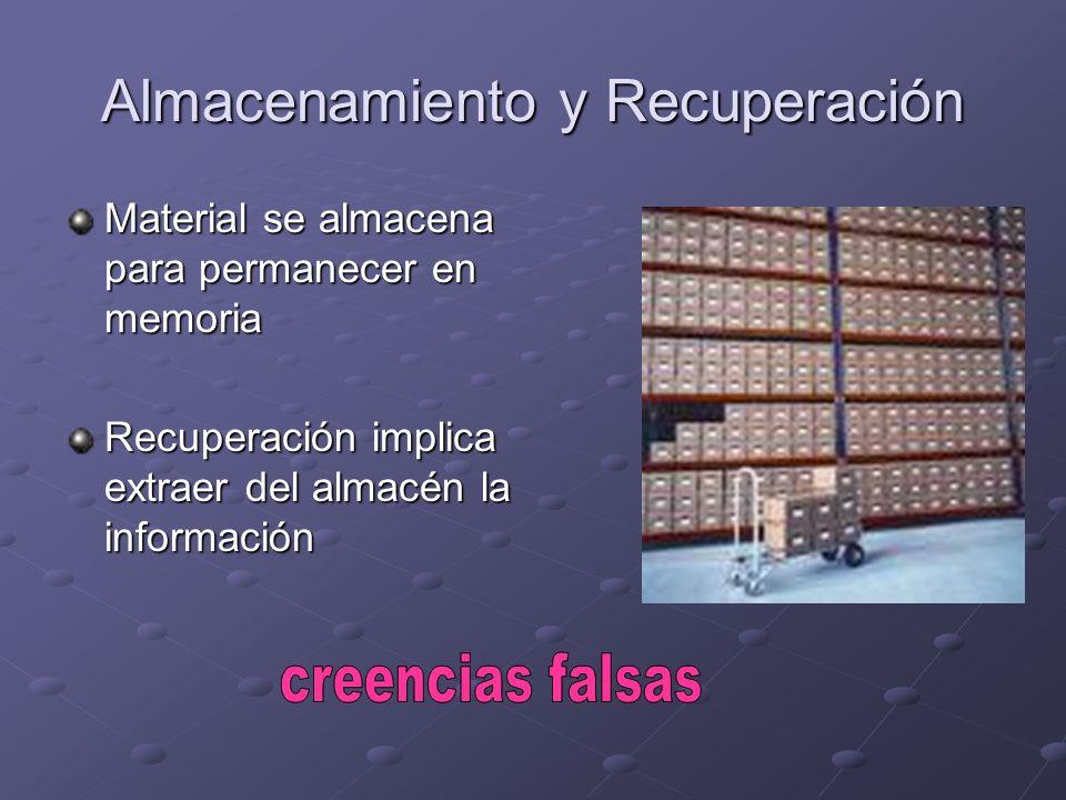Almacenamiento y Recuperación Material se almacena para permanecer en memoria Recuperación implica extraer del almacén la información