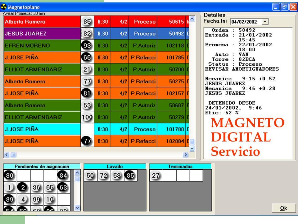 MAGNETO DIGITAL Servicio