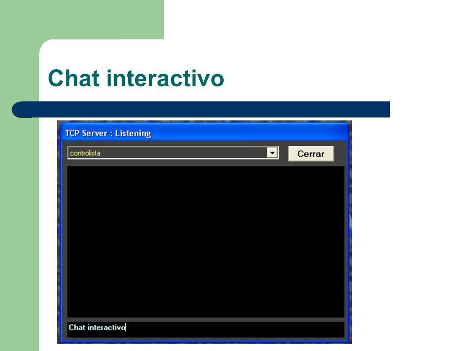 Chat interactivo