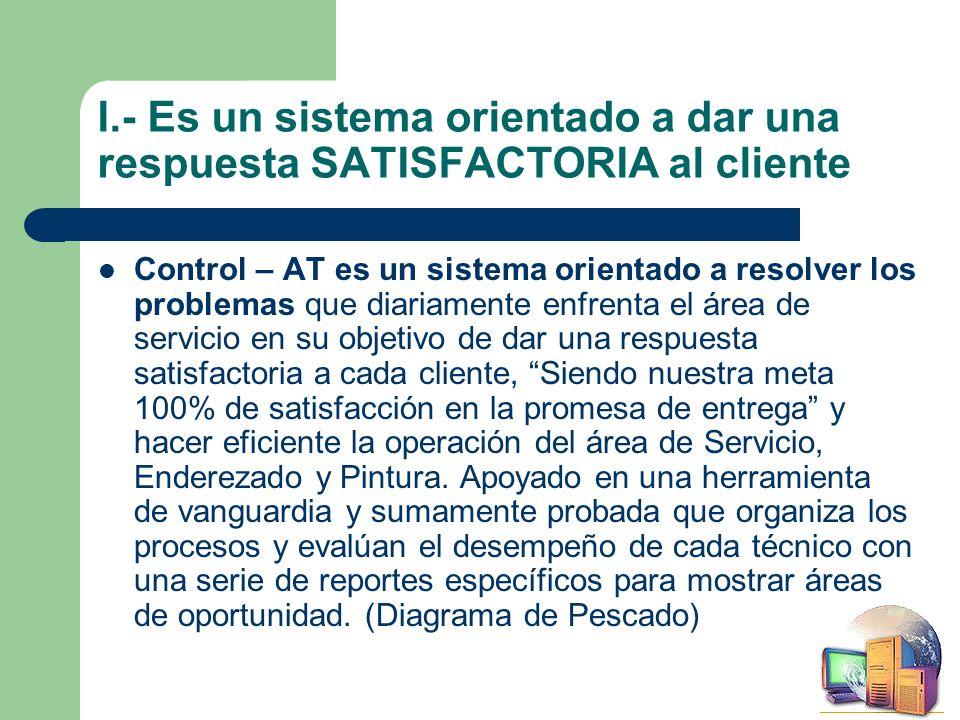 I.- Es un sistema orientado a dar una respuesta SATISFACTORIA al cliente Control – AT es un sistema orientado a resolver los problemas que diariamente