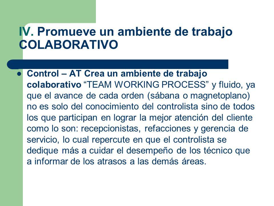 IV. Promueve un ambiente de trabajo COLABORATIVO Control – AT Crea un ambiente de trabajo colaborativo TEAM WORKING PROCESS y fluido, ya que el avance
