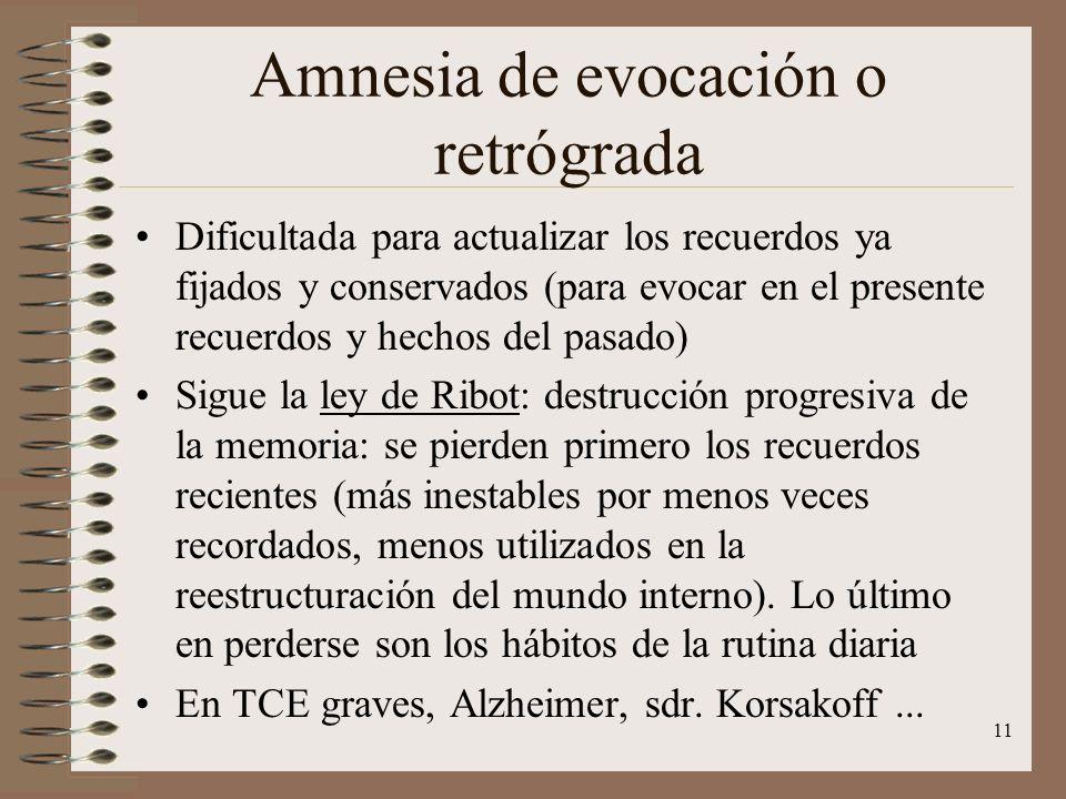 11 Amnesia de evocación o retrógrada Dificultada para actualizar los recuerdos ya fijados y conservados (para evocar en el presente recuerdos y hechos