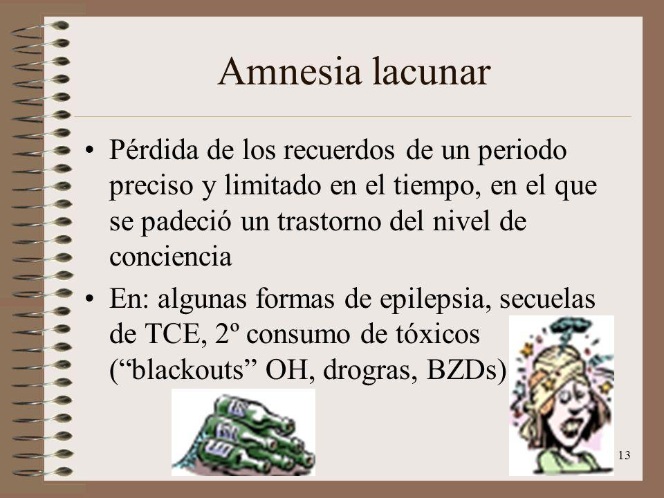 13 Amnesia lacunar Pérdida de los recuerdos de un periodo preciso y limitado en el tiempo, en el que se padeció un trastorno del nivel de conciencia E