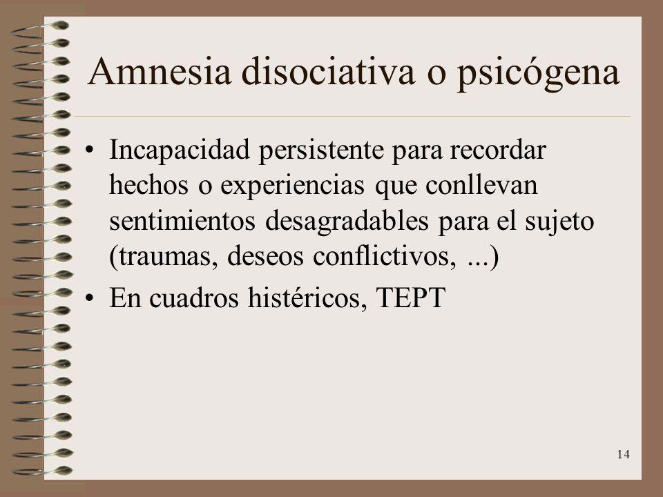 14 Amnesia disociativa o psicógena Incapacidad persistente para recordar hechos o experiencias que conllevan sentimientos desagradables para el sujeto