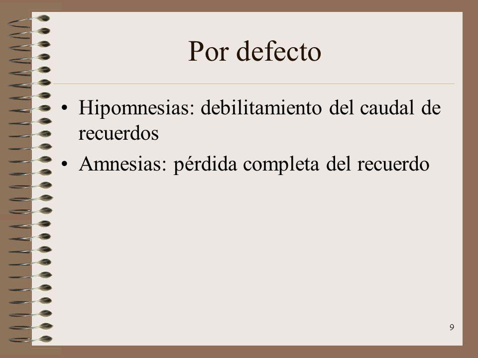 9 Por defecto Hipomnesias: debilitamiento del caudal de recuerdos Amnesias: pérdida completa del recuerdo