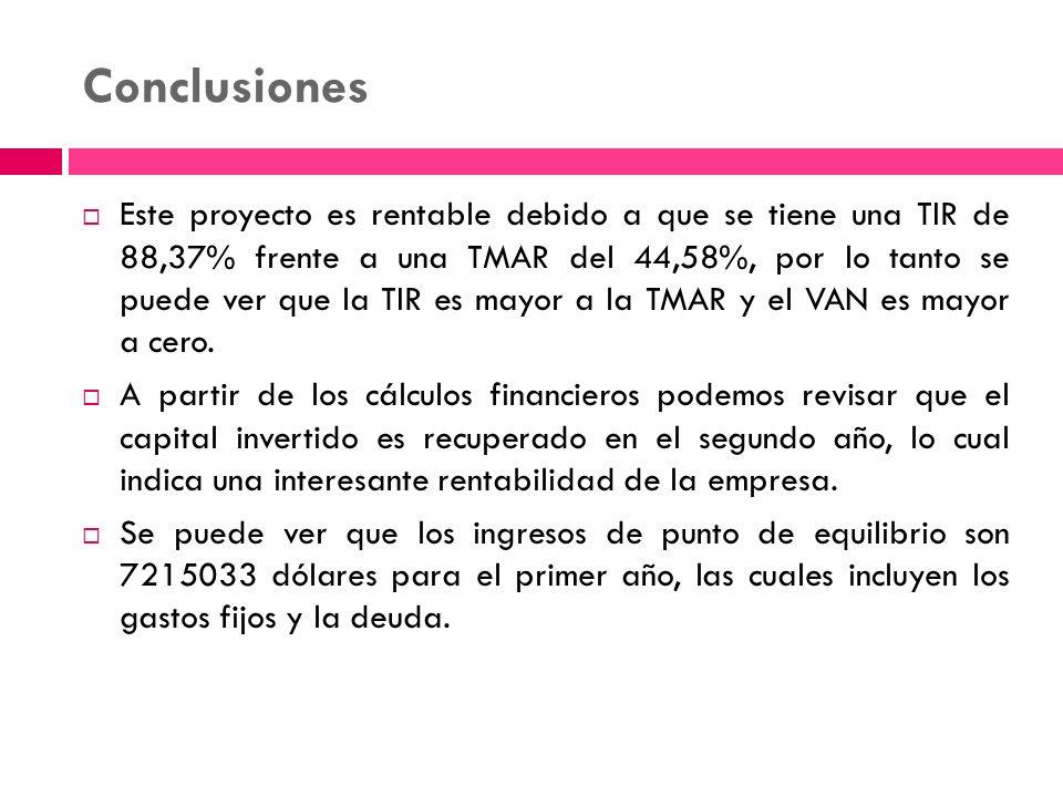 Conclusiones Este proyecto es rentable debido a que se tiene una TIR de 88,37% frente a una TMAR del 44,58%, por lo tanto se puede ver que la TIR es m