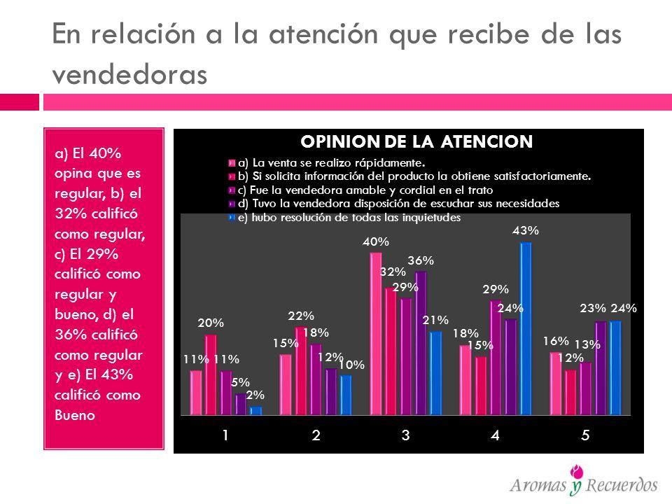 En relación a la atención que recibe de las vendedoras a) El 40% opina que es regular, b) el 32% calificó como regular, c) El 29% calificó como regula
