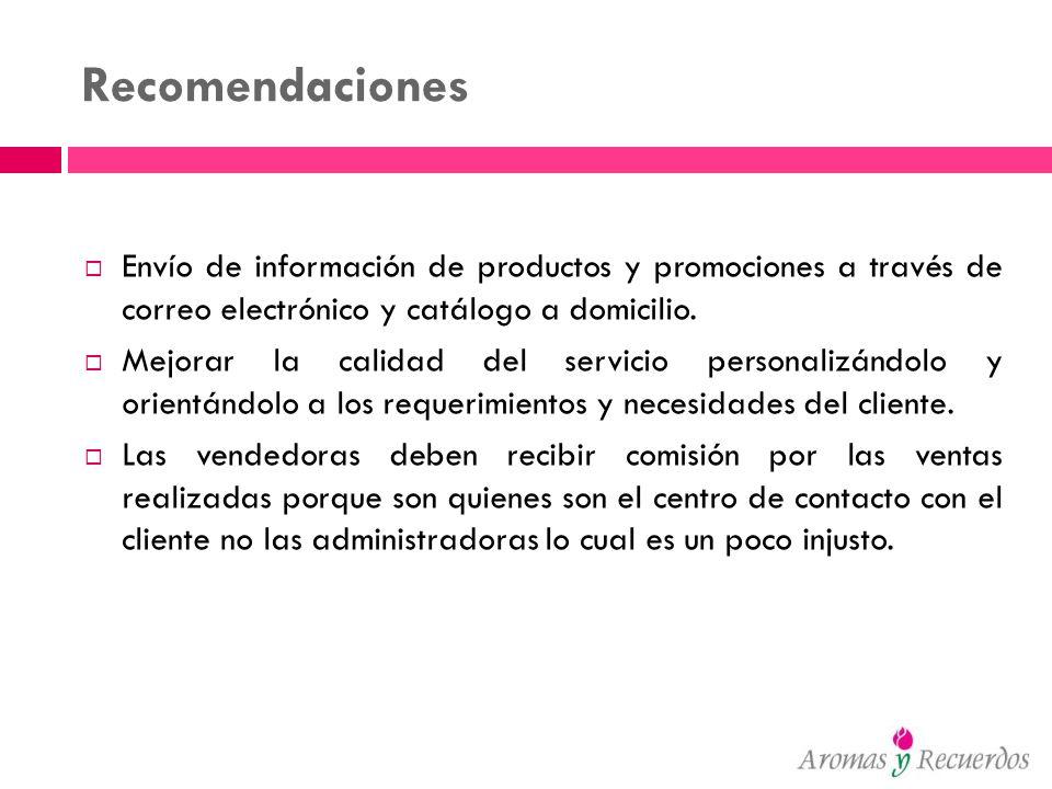 Recomendaciones Envío de información de productos y promociones a través de correo electrónico y catálogo a domicilio. Mejorar la calidad del servicio