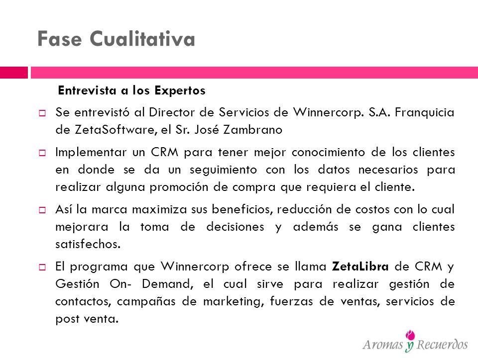 Fase Cualitativa Entrevista a los Expertos Se entrevistó al Director de Servicios de Winnercorp. S.A. Franquicia de ZetaSoftware, el Sr. José Zambrano