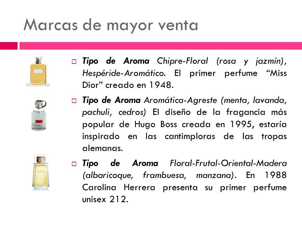 Marcas de mayor venta Tipo de Aroma Chipre-Floral (rosa y jazmín), Hespéride-Aromático. El primer perfume Miss Dior creado en 1948. Tipo de Aroma Arom
