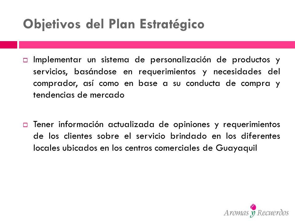 Objetivos del Plan Estratégico Implementar un sistema de personalización de productos y servicios, basándose en requerimientos y necesidades del compr