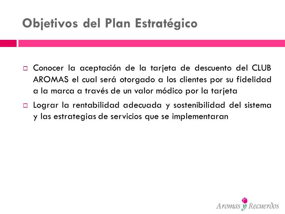 Objetivos del Plan Estratégico Conocer la aceptación de la tarjeta de descuento del CLUB AROMAS el cual será otorgado a los clientes por su fidelidad
