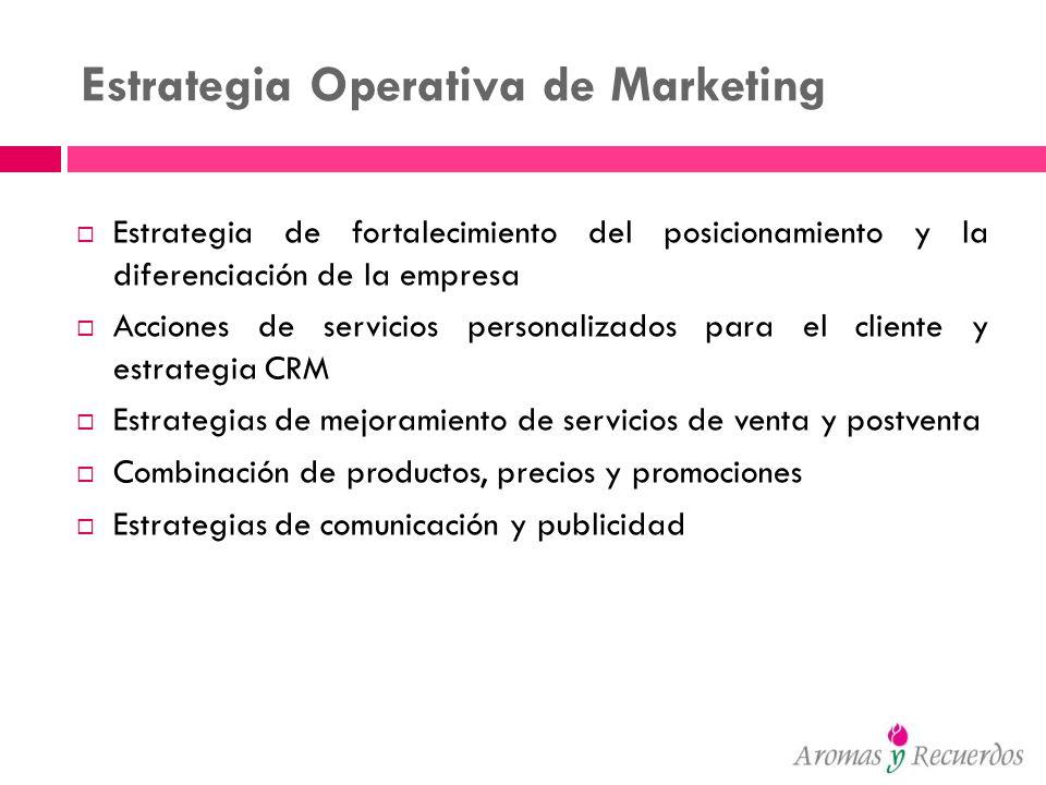 Estrategia Operativa de Marketing Estrategia de fortalecimiento del posicionamiento y la diferenciación de la empresa Acciones de servicios personaliz