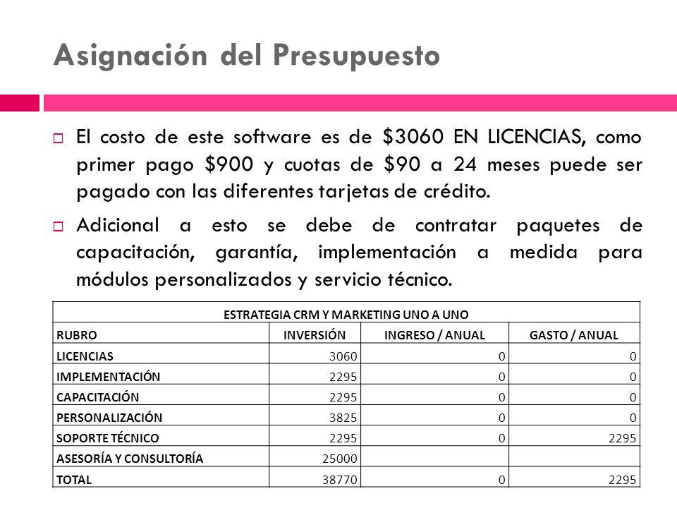 Asignación del Presupuesto El costo de este software es de $3060 EN LICENCIAS, como primer pago $900 y cuotas de $90 a 24 meses puede ser pagado con l
