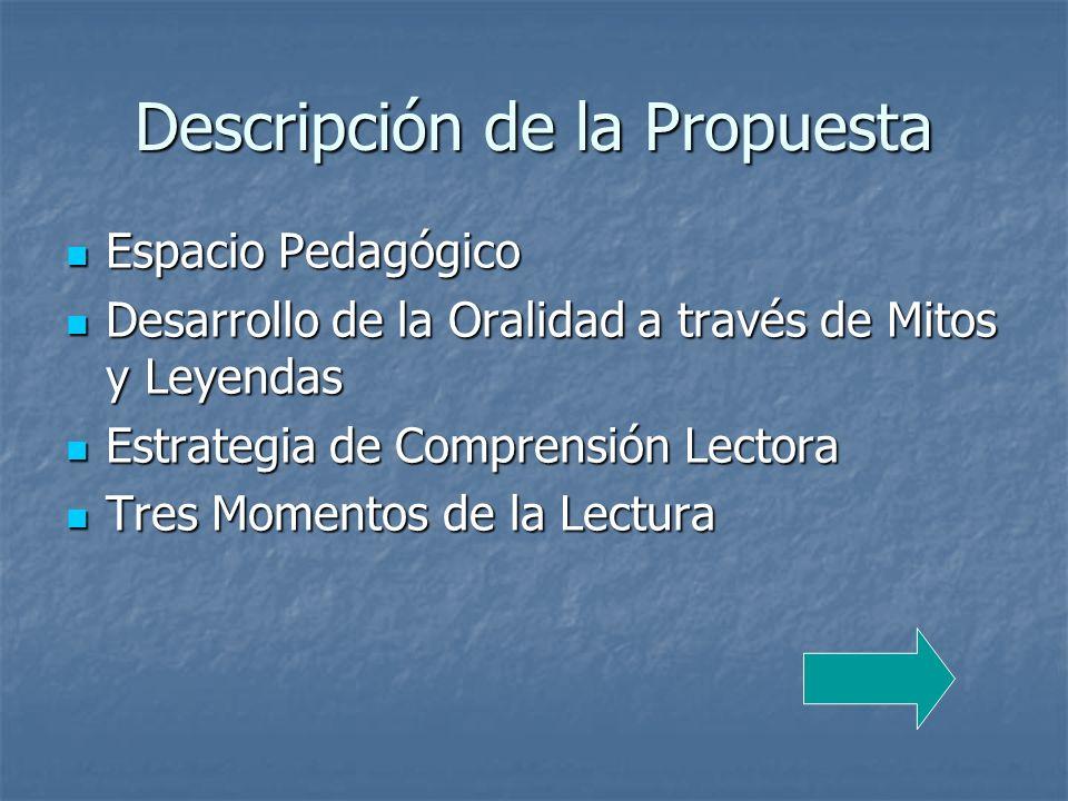 Descripción de la Propuesta Espacio Pedagógico Espacio Pedagógico Desarrollo de la Oralidad a través de Mitos y Leyendas Desarrollo de la Oralidad a t