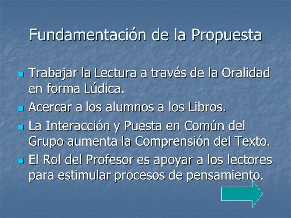 Fundamentación de la Propuesta Trabajar la Lectura a través de la Oralidad en forma Lúdica. Trabajar la Lectura a través de la Oralidad en forma Lúdic