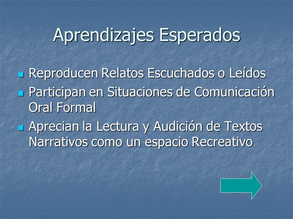Aprendizajes Esperados Reproducen Relatos Escuchados o Leídos Reproducen Relatos Escuchados o Leídos Participan en Situaciones de Comunicación Oral Fo