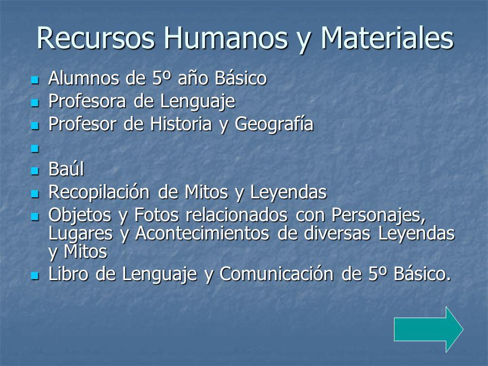Recursos Humanos y Materiales Alumnos de 5º año Básico Alumnos de 5º año Básico Profesora de Lenguaje Profesora de Lenguaje Profesor de Historia y Geo