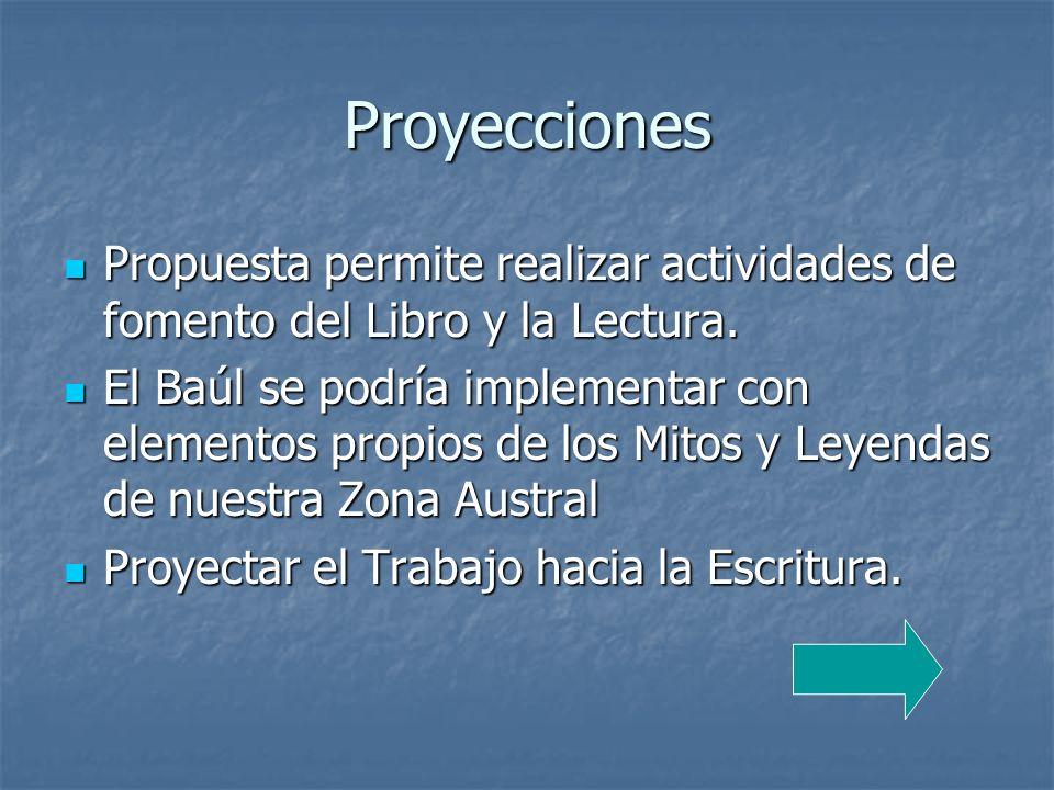 Proyecciones Propuesta permite realizar actividades de fomento del Libro y la Lectura. Propuesta permite realizar actividades de fomento del Libro y l