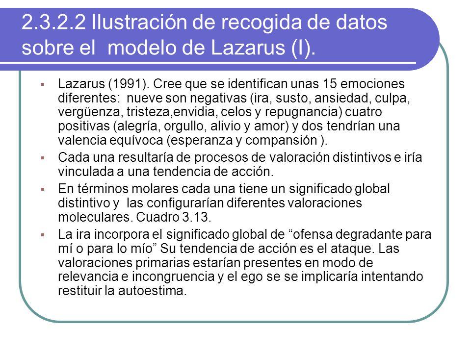 2.3.2.2 Ilustración de recogida de datos sobre el modelo de Lazarus (I). Lazarus (1991). Cree que se identifican unas 15 emociones diferentes: nueve s