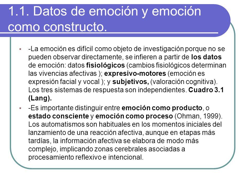 1.1. Datos de emoción y emoción como constructo. -La emoción es difícil como objeto de investigación porque no se pueden observar directamente, se inf