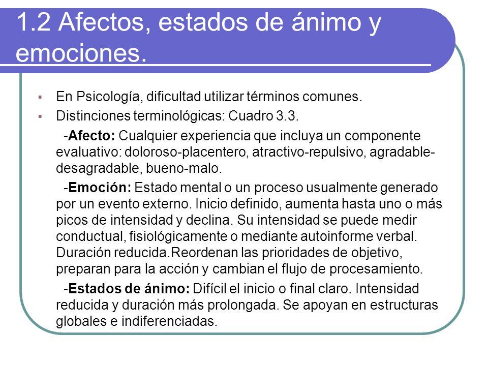 1.2 Afectos, estados de ánimo y emociones. En Psicología, dificultad utilizar términos comunes. Distinciones terminológicas: Cuadro 3.3. -Afecto: Cual