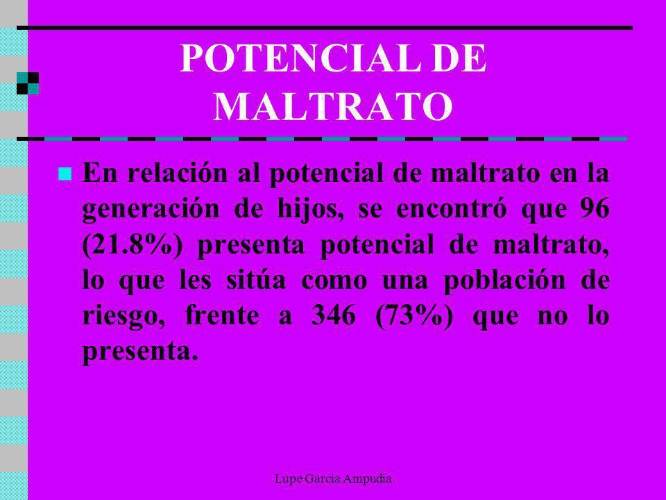 POTENCIAL DE MALTRATO En relación al potencial de maltrato en la generación de hijos, se encontró que 96 (21.8%) presenta potencial de maltrato, lo qu