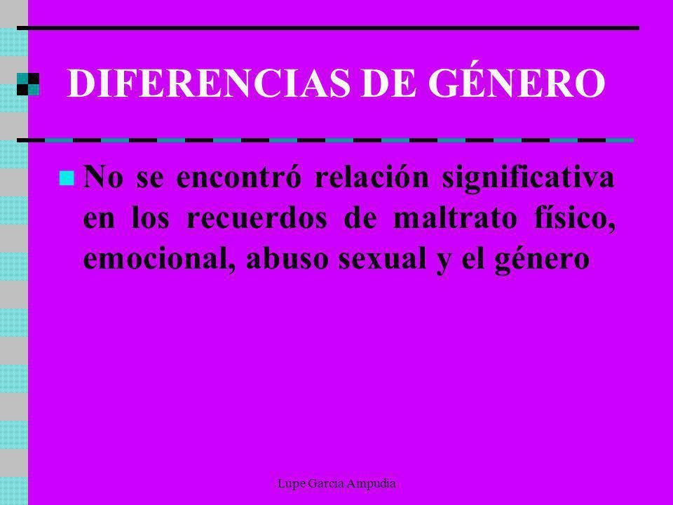 DIFERENCIAS DE GÉNERO No se encontró relación significativa en los recuerdos de maltrato físico, emocional, abuso sexual y el género Lupe Garcia Ampud