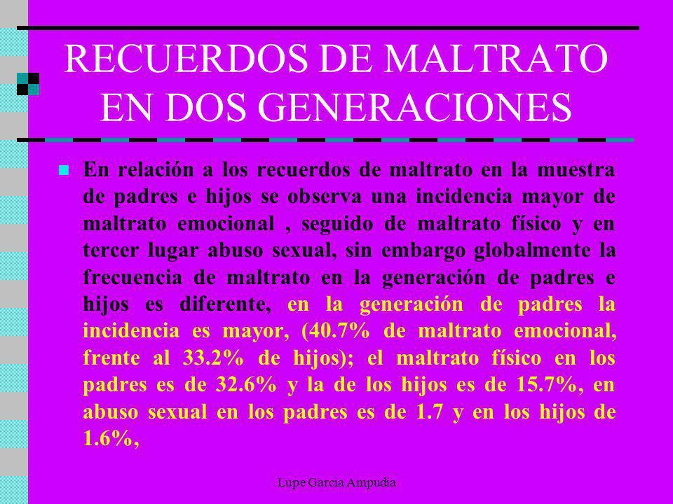 RECUERDOS DE MALTRATO EN DOS GENERACIONES En relación a los recuerdos de maltrato en la muestra de padres e hijos se observa una incidencia mayor de m
