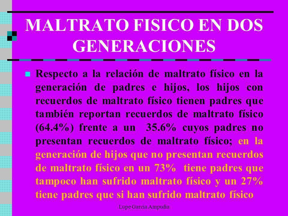 MALTRATO FISICO EN DOS GENERACIONES Respecto a la relación de maltrato físico en la generación de padres e hijos, los hijos con recuerdos de maltrato