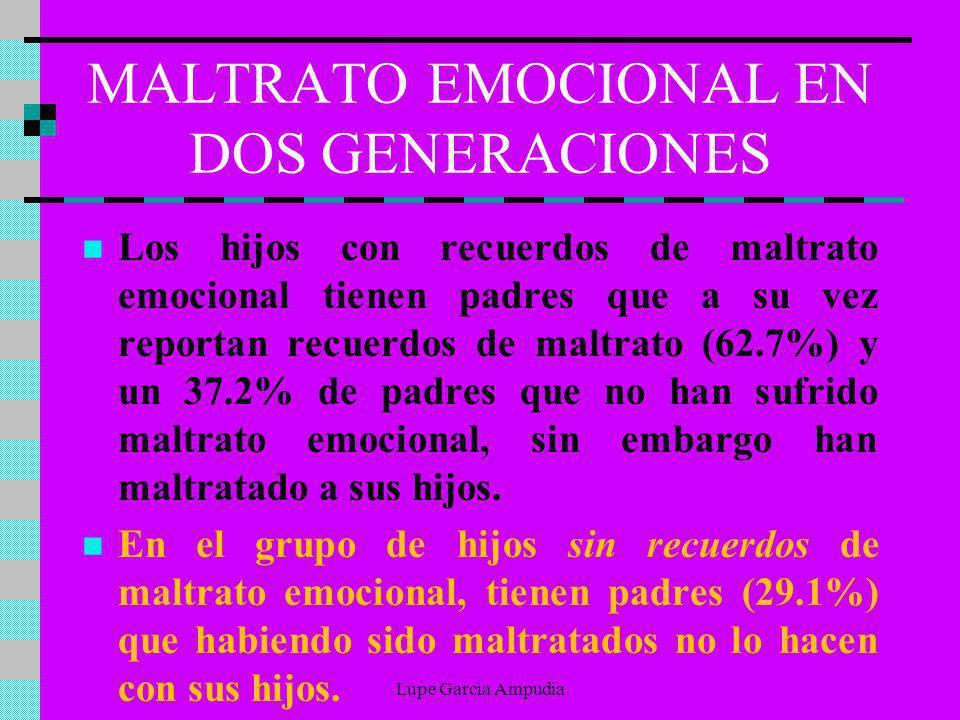 MALTRATO EMOCIONAL EN DOS GENERACIONES Los hijos con recuerdos de maltrato emocional tienen padres que a su vez reportan recuerdos de maltrato (62.7%)