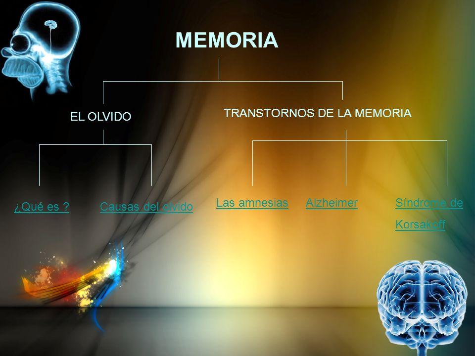 EL OLVIDO MEMORIA TRANSTORNOS DE LA MEMORIA ¿Qué es ?Causas del olvido AlzheimerSíndrome de Korsakoff Las amnesias