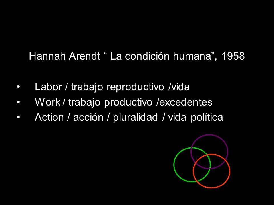 Hannah Arendt La condición humana, 1958 Labor / trabajo reproductivo /vida Work / trabajo productivo /excedentes Action / acción / pluralidad / vida política