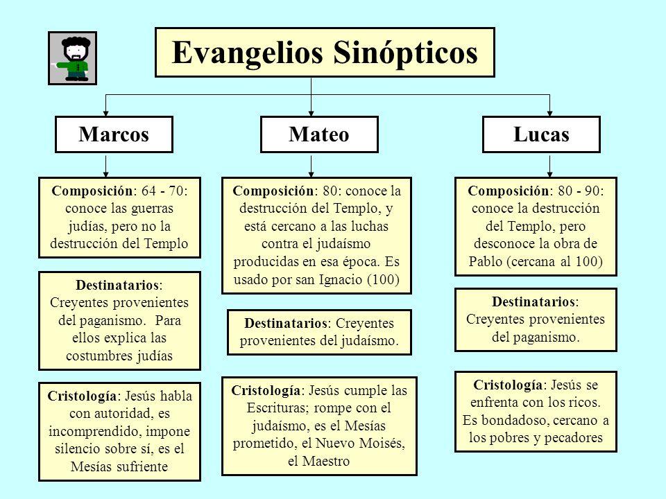 Evangelios Sinópticos Marcos Composición: 64 - 70: conoce las guerras judías, pero no la destrucción del Templo Destinatarios: Creyentes provenientes