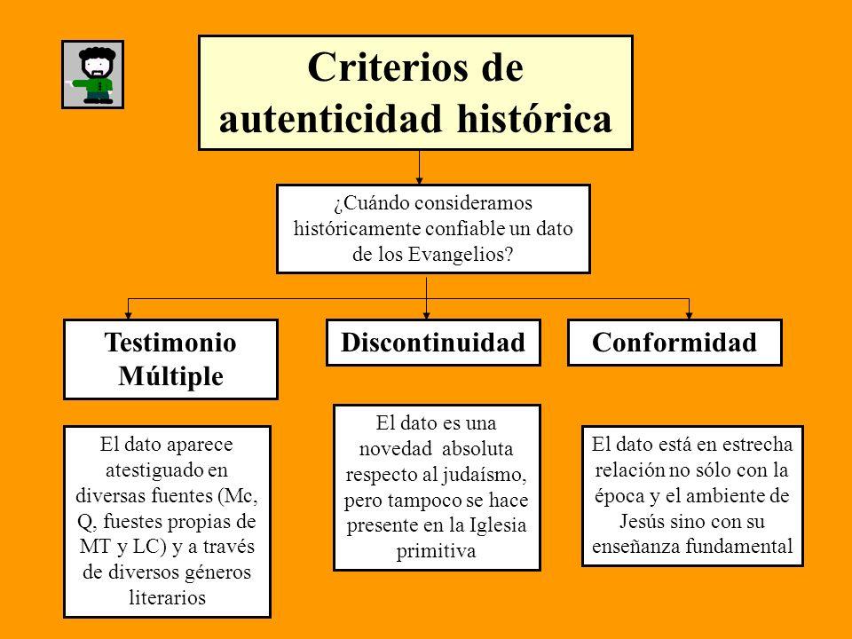 Criterios de autenticidad histórica ¿Cuándo consideramos históricamente confiable un dato de los Evangelios? Testimonio Múltiple DiscontinuidadConform