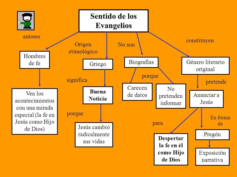 Sentido de los Evangelios Hombres de fe Ven los acontecimientos con una mirada especial (la fe en Jesús como Hijo de Dios) Griego Buena Noticia Jesús