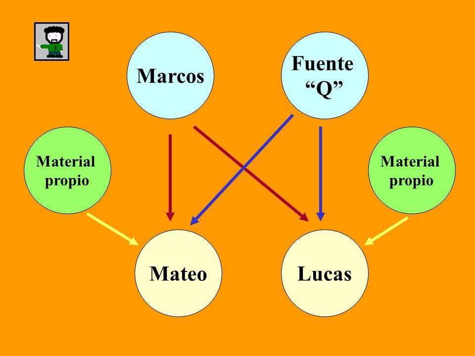 Marcos MateoLucas Fuente Q Material propio Material propio