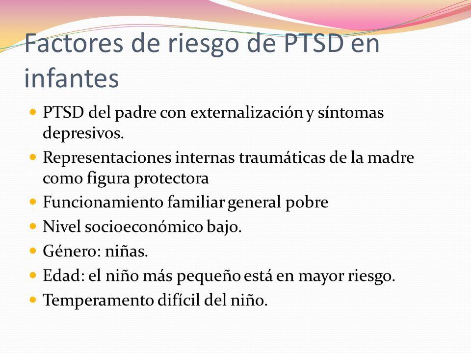 Factores de riesgo de PTSD en infantes PTSD del padre con externalización y síntomas depresivos.