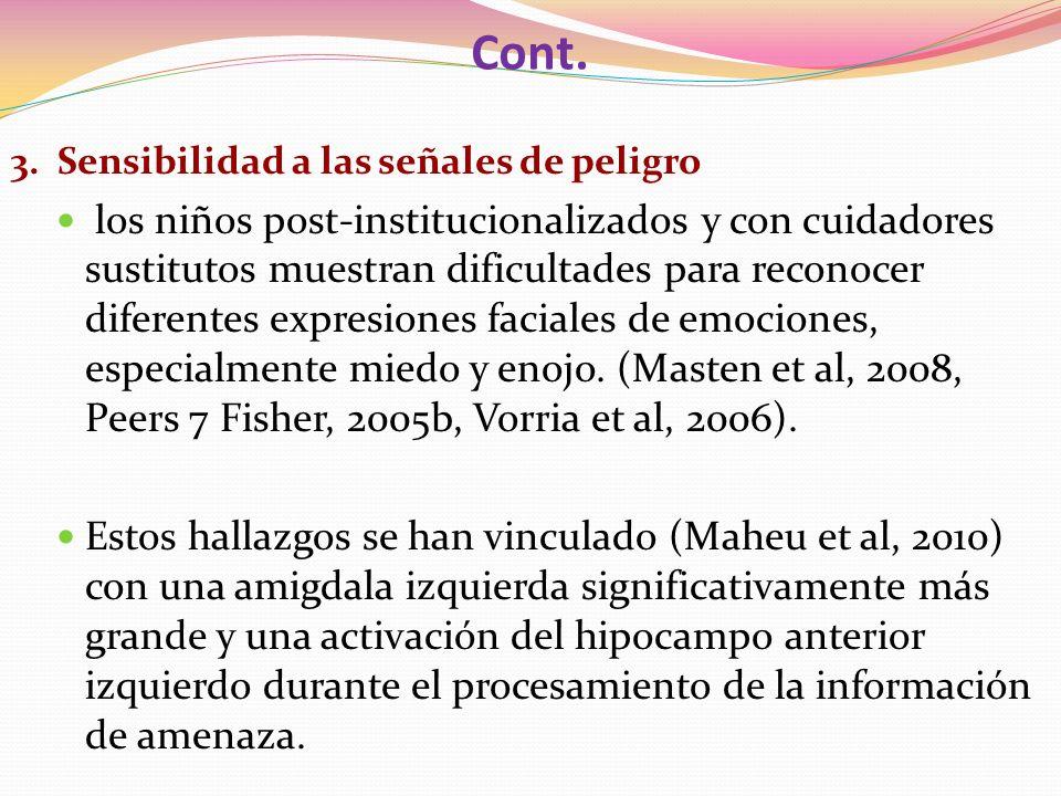 Cont.3.