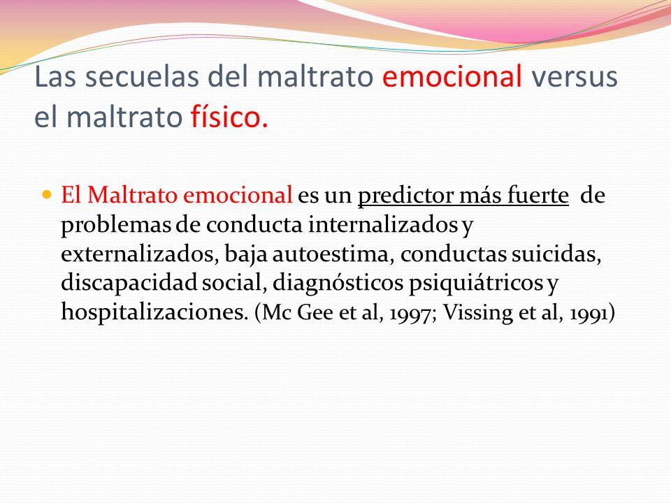 Las secuelas del maltrato emocional versus el maltrato físico.