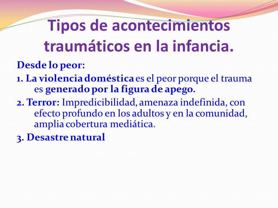 Corromper - Infante: El padre/madre refuerza el desarrollo de conductas inapropiadas (por ej.