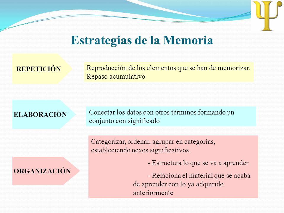 Estrategias de la Memoria REPETICIÓN ELABORACIÓN ORGANIZACIÓN Reproducción de los elementos que se han de memorizar. Repaso acumulativo Conectar los d