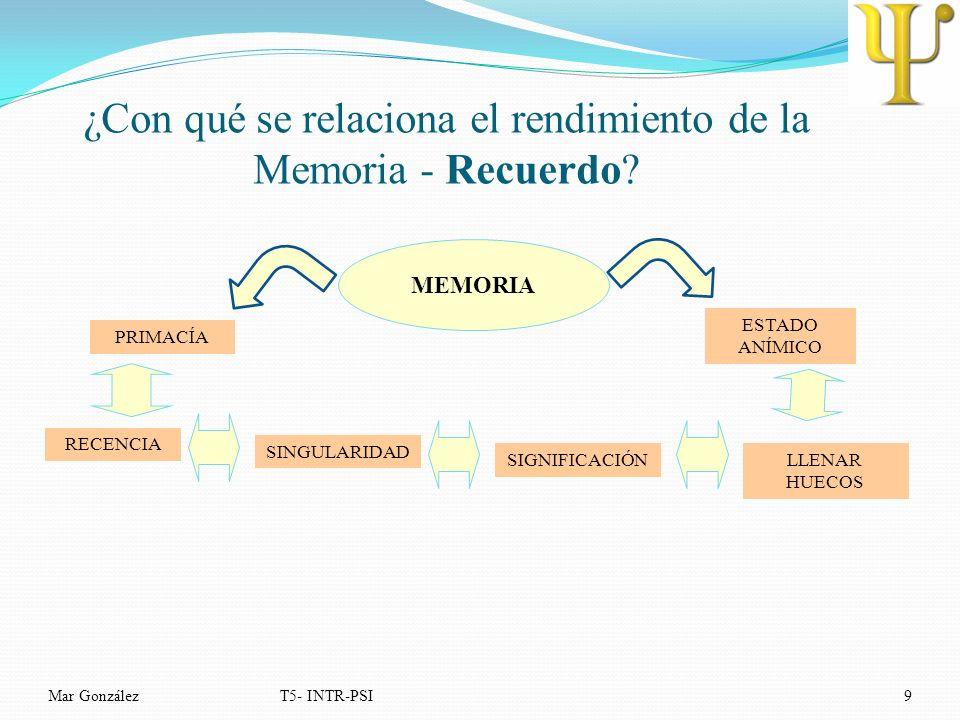 ¿Con qué se relaciona el rendimiento de la Memoria - Recuerdo? Mar GonzálezT5- INTR-PSI9 MEMORIA PRIMACÍA ESTADO ANÍMICO RECENCIA SINGULARIDAD SIGNIFI