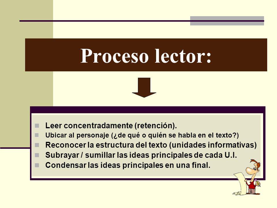 Proceso lector: Leer concentradamente (retención). Ubicar al personaje (¿de qué o quién se habla en el texto?) Reconocer la estructura del texto (unid