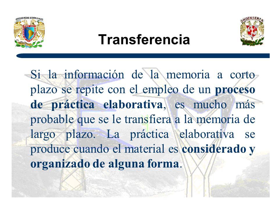 Transferencia Si la información de la memoria a corto plazo se repite con el empleo de un proceso de práctica elaborativa, es mucho más probable que se le transfiera a la memoria de largo plazo.