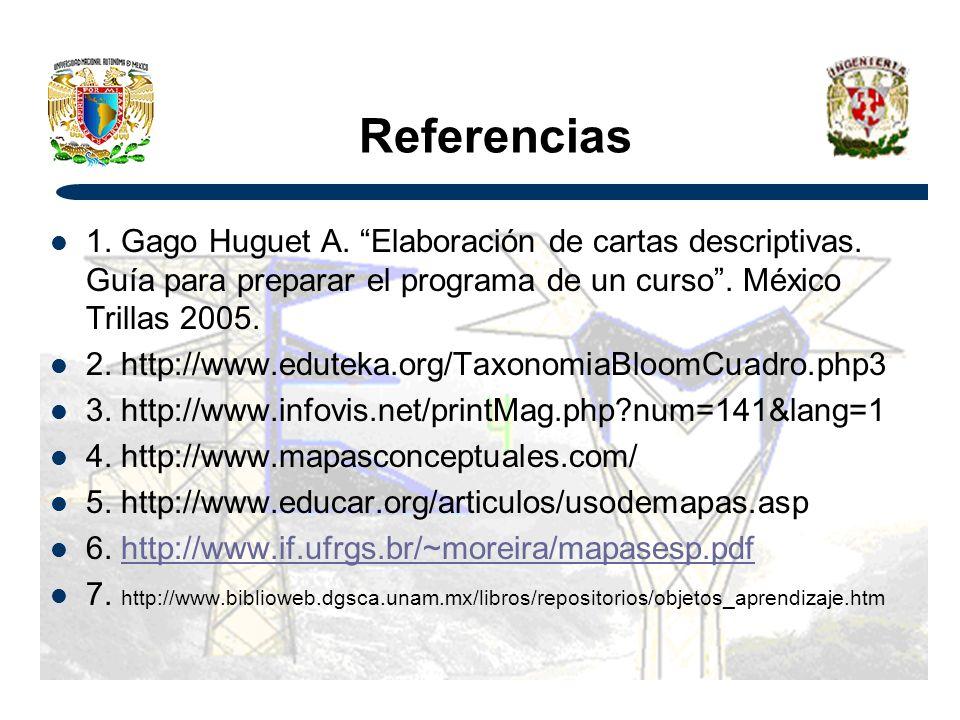 Referencias 1.Gago Huguet A. Elaboración de cartas descriptivas.